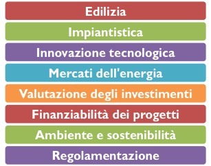 16 Ingegneria Energetica